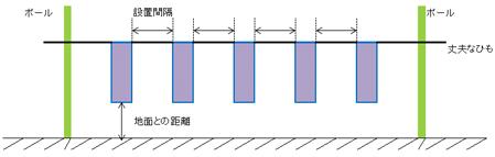 取り付け方法イノシシ2